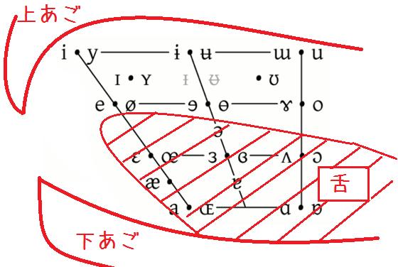 vowels-inside